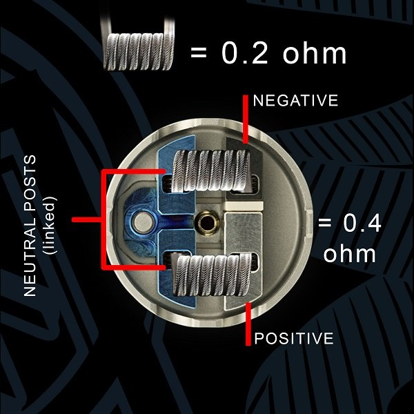 Mass Mods Axial Pro Coils